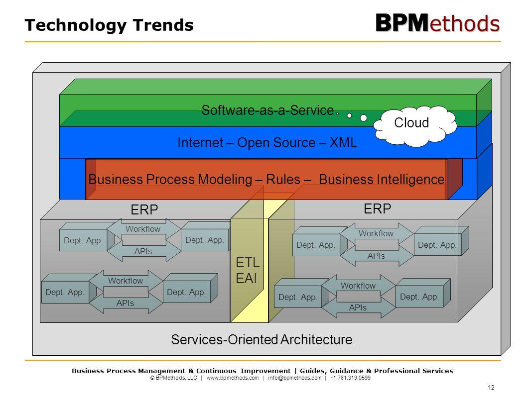 © BPMethods, LLC | www.bpmethods.com | info@bpmethods.com | +1.781.319.0599 Business Process Management & Continuous Improvement | Guides, Guidance & Professional Services Services-Oriented Architecture Technology Trends Dept.