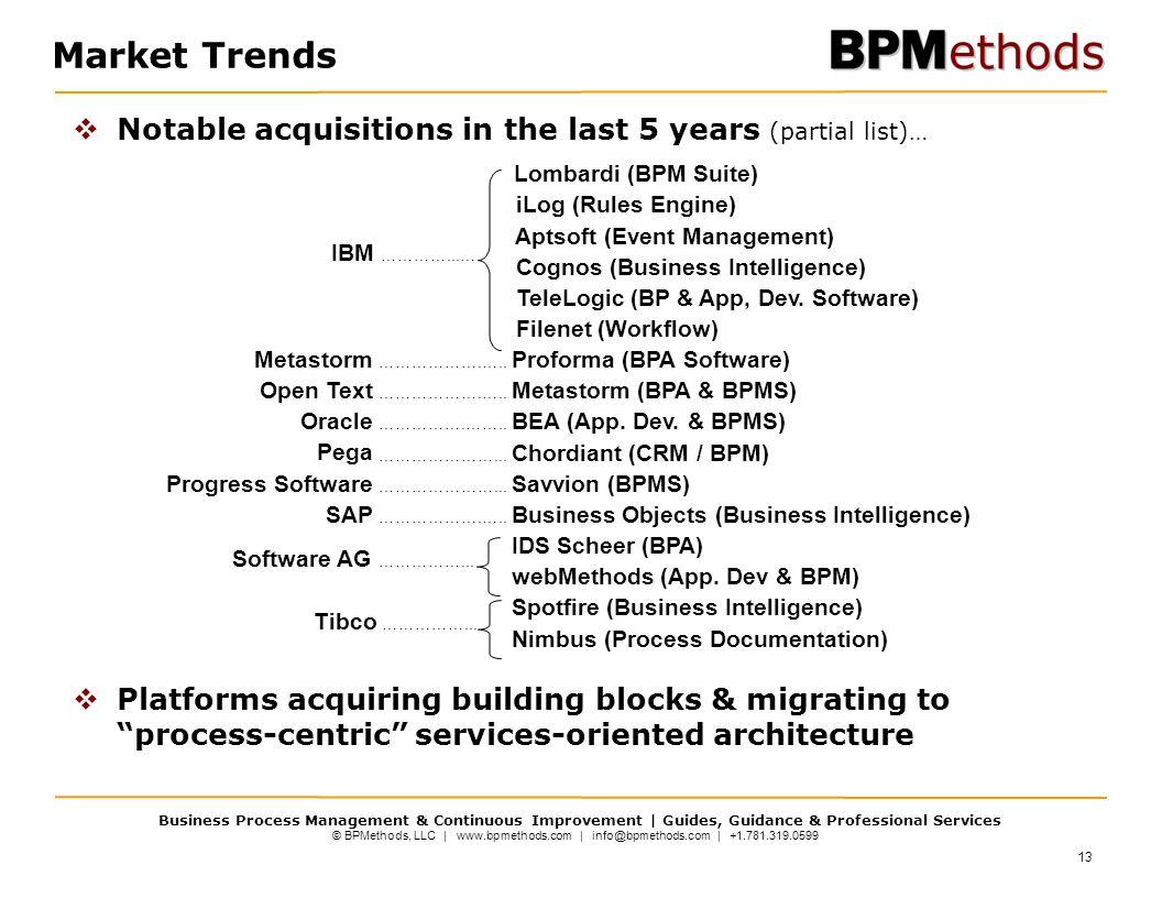 © BPMethods, LLC | www.bpmethods.com | info@bpmethods.com | +1.781.319.0599 Business Process Management & Continuous Improvement | Guides, Guidance & Professional Services 13 Market Trends  Notable acquisitions in the last 5 years (partial list)…  Platforms acquiring building blocks & migrating to process-centric services-oriented architecture ……………...............