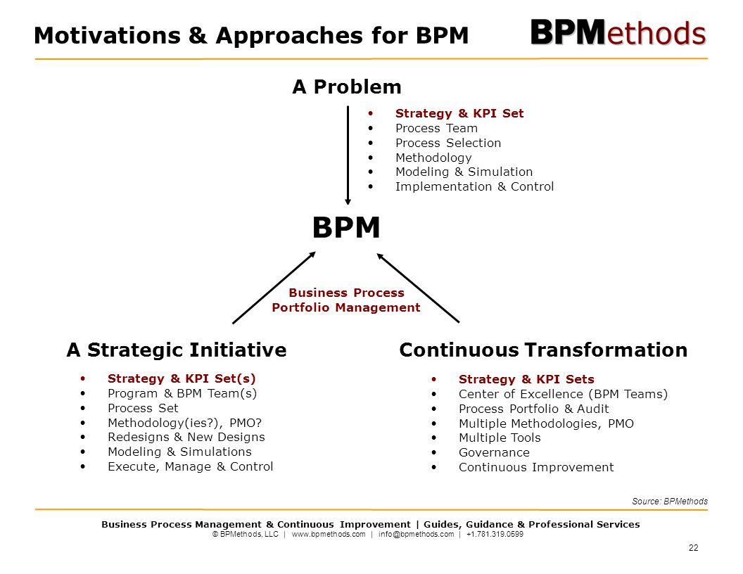 © BPMethods, LLC | www.bpmethods.com | info@bpmethods.com | +1.781.319.0599 Business Process Management & Continuous Improvement | Guides, Guidance & Professional Services 22 Motivations & Approaches for BPM A Problem A Strategic InitiativeContinuous Transformation BPM Strategy & KPI Set Process Team Process Selection Methodology Modeling & Simulation Implementation & Control Strategy & KPI Set(s) Program & BPM Team(s) Process Set Methodology(ies?), PMO.
