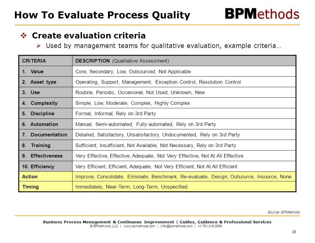 © BPMethods, LLC | www.bpmethods.com | info@bpmethods.com | +1.781.319.0599 Business Process Management & Continuous Improvement | Guides, Guidance & Professional Services 26 How To Evaluate Process Quality CRITERIADESCRIPTION (Qualitative Assessment) 1.