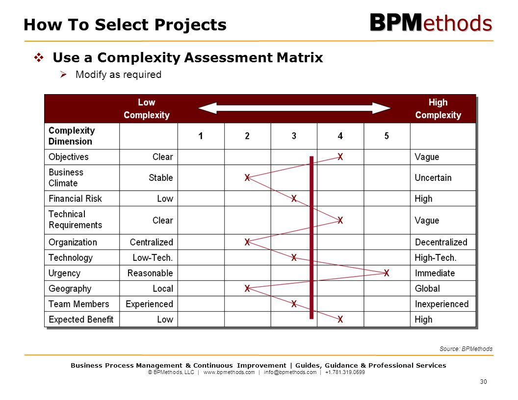 © BPMethods, LLC | www.bpmethods.com | info@bpmethods.com | +1.781.319.0599 Business Process Management & Continuous Improvement | Guides, Guidance & Professional Services 30  Use a Complexity Assessment Matrix  Modify as required Source: BPMethods How To Select Projects