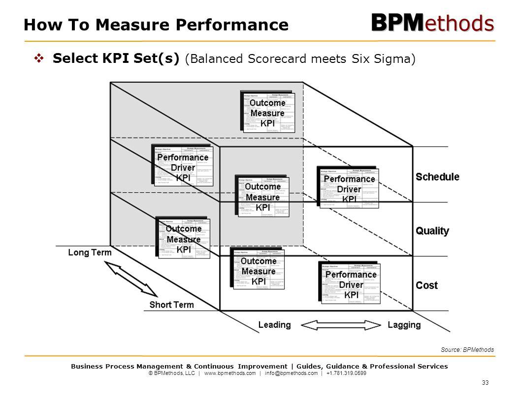 © BPMethods, LLC | www.bpmethods.com | info@bpmethods.com | +1.781.319.0599 Business Process Management & Continuous Improvement | Guides, Guidance & Professional Services 33 How To Measure Performance  Select KPI Set(s) (Balanced Scorecard meets Six Sigma) Source: BPMethods