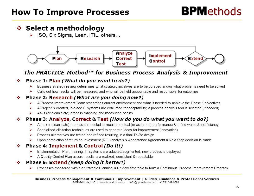 © BPMethods, LLC | www.bpmethods.com | info@bpmethods.com | +1.781.319.0599 Business Process Management & Continuous Improvement | Guides, Guidance & Professional Services 35 How To Improve Processes  Select a methodology  ISO, Six Sigma, Lean, ITIL, others… The PRACTICE Method TM for Business Process Analysis & Improvement  Phase 1: Plan (What do you want to do?)  Business strategy review determines what strategic initiatives are to be pursued and/or what problems need to be solved  Calls out how results will be measured, and who will be held accountable and responsible for outcomes  Phase 2: Research (What are you doing now?)  A Process Improvement Team researches current environment and what is needed to achieve the Phase 1 objectives  A Project is created, in-place IT systems are evaluated for adaptability; a process analysis tool is selected (if needed)  As-Is (or clean slate) process mapping and measuring begins  Phase 3: Analyze, Correct & Test (How do you do what you want to do?)  As-Is (or clean slate) process is modeled to measure actual (or assumed) performance & to find waste & inefficiency  Specialized elicitation techniques are used to generate ideas for improvement (innovation)  Process alternatives are tested and refined resulting in a final To-Be design  Upon completion of return on investment (ROI) analysis & Acceptance Agreement a Next Step decision is made  Phase 4: Implement & Control (Do it!)  Implementation Plan, training, IT systems are adapted/augmented, new process is deployed  A Quality Control Plan assure results are realized, consistent & repeatable  Phase 5: Extend (Keep doing it better!)  Processes monitored within a Strategic Planning & Review timetable to form a Continuous Process Improvement Program