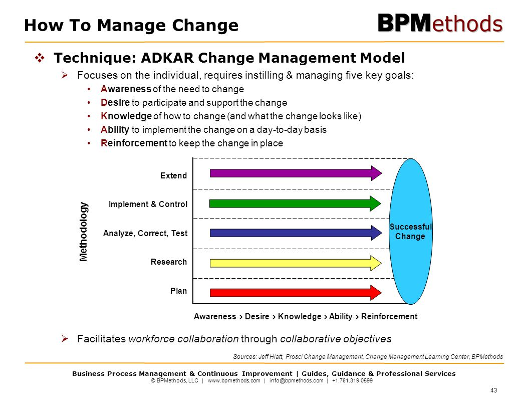 © BPMethods, LLC | www.bpmethods.com | info@bpmethods.com | +1.781.319.0599 Business Process Management & Continuous Improvement | Guides, Guidance & Professional Services  Technique: ADKAR Change Management Model  Focuses on the individual, requires instilling & managing five key goals: Awareness of the need to change Desire to participate and support the change Knowledge of how to change (and what the change looks like) Ability to implement the change on a day-to-day basis Reinforcement to keep the change in place  Facilitates workforce collaboration through collaborative objectives 43 How To Manage Change Sources: Jeff Hiatt, Prosci Change Management, Change Management Learning Center, BPMethods Awareness  Desire  Knowledge  Ability  Reinforcement Extend Implement & Control Analyze, Correct, Test Research Plan Methodology Successful Change