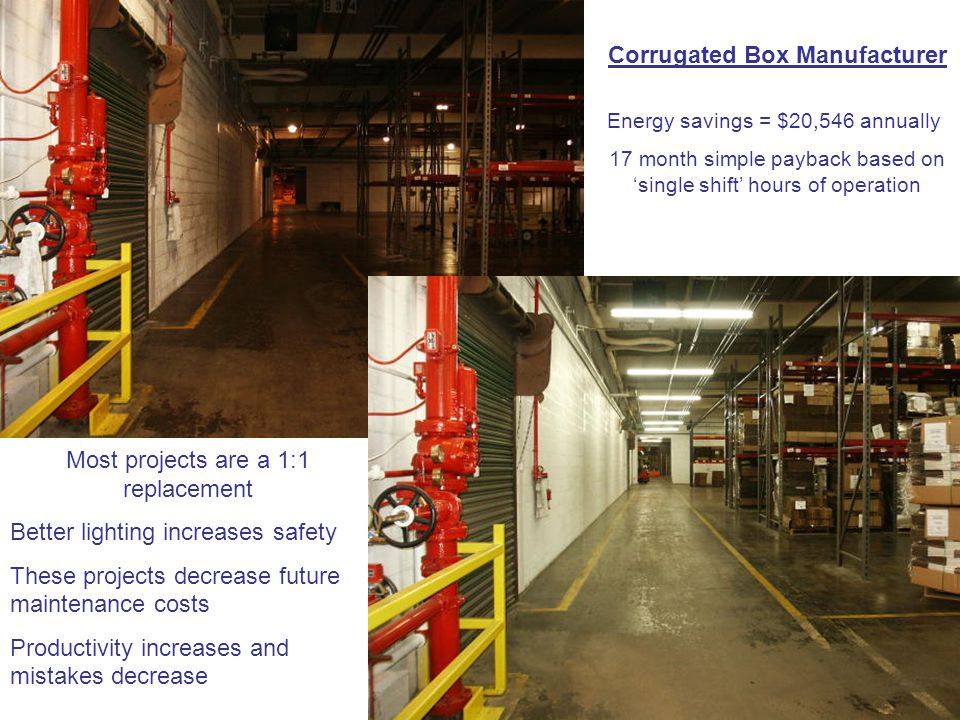 Corrugated Box Manufacturer Energy savings = $20,546 annually 17 month simple payback based on 'single shift' hours of operation Most projects are a 1:1 replacement Better lighting increases safety These projects decrease future maintenance costs Productivity increases and mistakes decrease