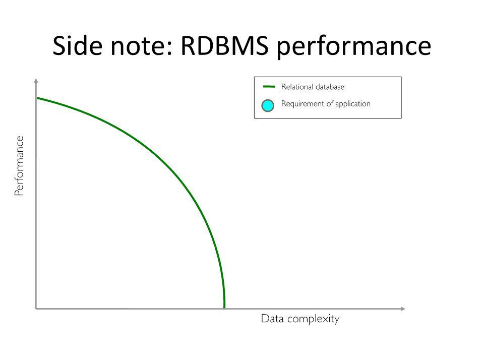 Side note: RDBMS performance