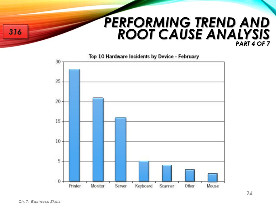 25 Ch. 7: Business Skills PERFORMING TREND AND ROOT CAUSE ANALYSIS PART 5 OF 7 317317
