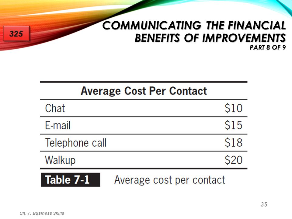 36 Cost per contact can be used to: Cost per contact can be used to: Benchmark a service desk's services against other service desks or the industry average Benchmark a service desk's services against other service desks or the industry average Compare the cost of operating a service desk to an external supplier (outsourcer) Compare the cost of operating a service desk to an external supplier (outsourcer) Benchmarking - The process of comparing the service desk's performance metrics and practices to those of another service desk in an effort to identify improvement opportunities Benchmarking - The process of comparing the service desk's performance metrics and practices to those of another service desk in an effort to identify improvement opportunities Ch.