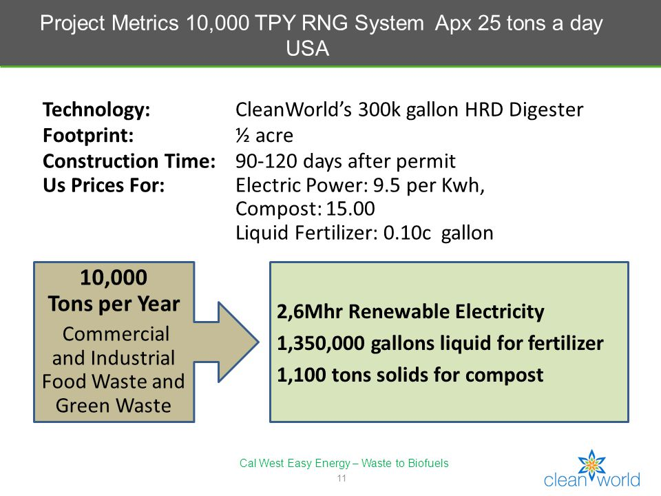 11 Project Metrics 10,000 TPY RNG System Apx 25 tons a day USA Technology:CleanWorld's 300k gallon HRD Digester Footprint:½ acre Construction Time: Us Prices For: days after permit Electric Power: 9.5 per Kwh, Compost: Liquid Fertilizer: 0.10c gallon 10,000 Tons per Year Commercial and Industrial Food Waste and Green Waste 2,6Mhr Renewable Electricity 1,350,000 gallons liquid for fertilizer 1,100 tons solids for compost Cal West Easy Energy – Waste to Biofuels