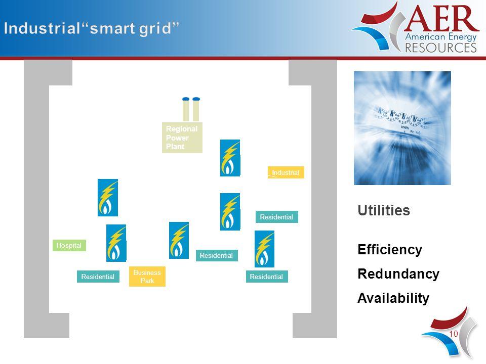 WELLHEAD ENERGY SYSTEMS LLC Regional Power Plant Hospital Residential Business Park Residential Industrial Utilities Efficiency Redundancy Availability 10