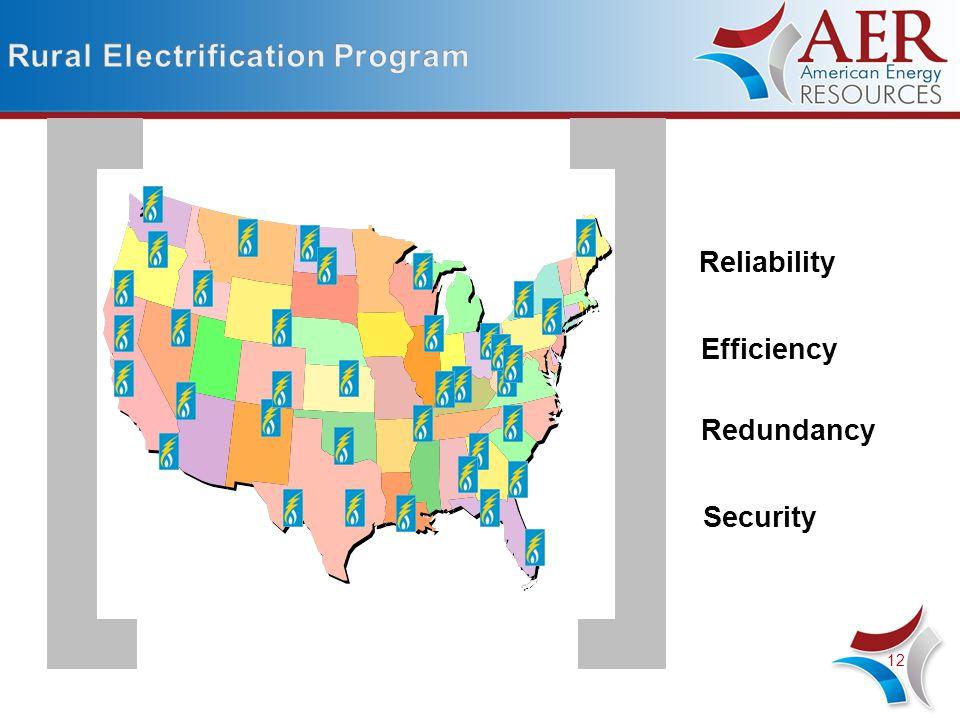 WELLHEAD ENERGY SYSTEMS LLC Reliability Efficiency Redundancy Security 12