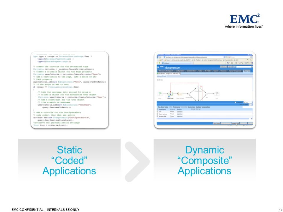 "17 EMC CONFIDENTIAL—INTERNAL USE ONLY Static ""Coded"" Applications Dynamic ""Composite"" Applications"