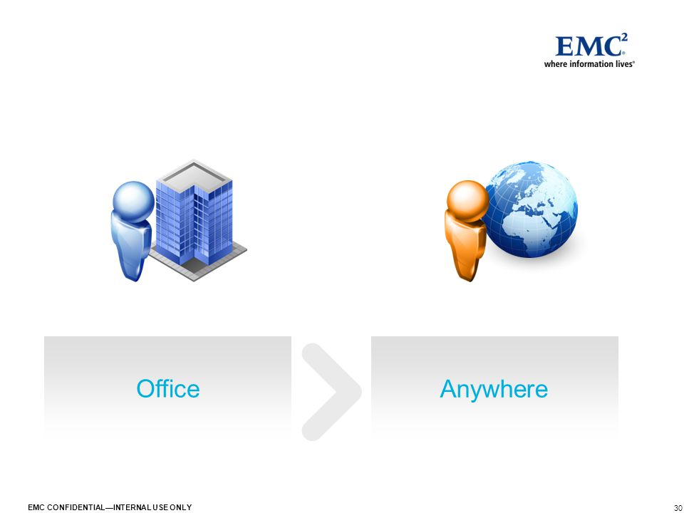 30 EMC CONFIDENTIAL—INTERNAL USE ONLY Office Anywhere