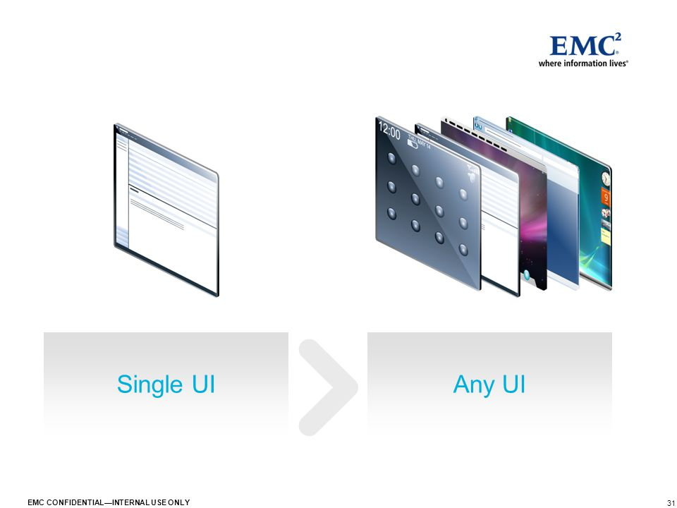 31 EMC CONFIDENTIAL—INTERNAL USE ONLY Single UIAny UI