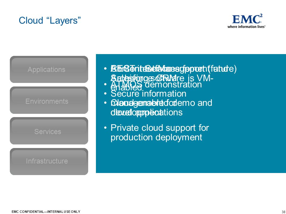 "38 EMC CONFIDENTIAL—INTERNAL USE ONLY Cloud ""Layers"" Applications Environments Services Infrastructure All Content Management and Archiving software i"