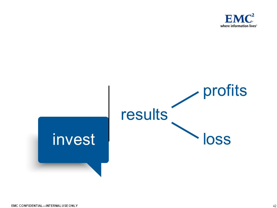 42 EMC CONFIDENTIAL—INTERNAL USE ONLY invest results profits loss