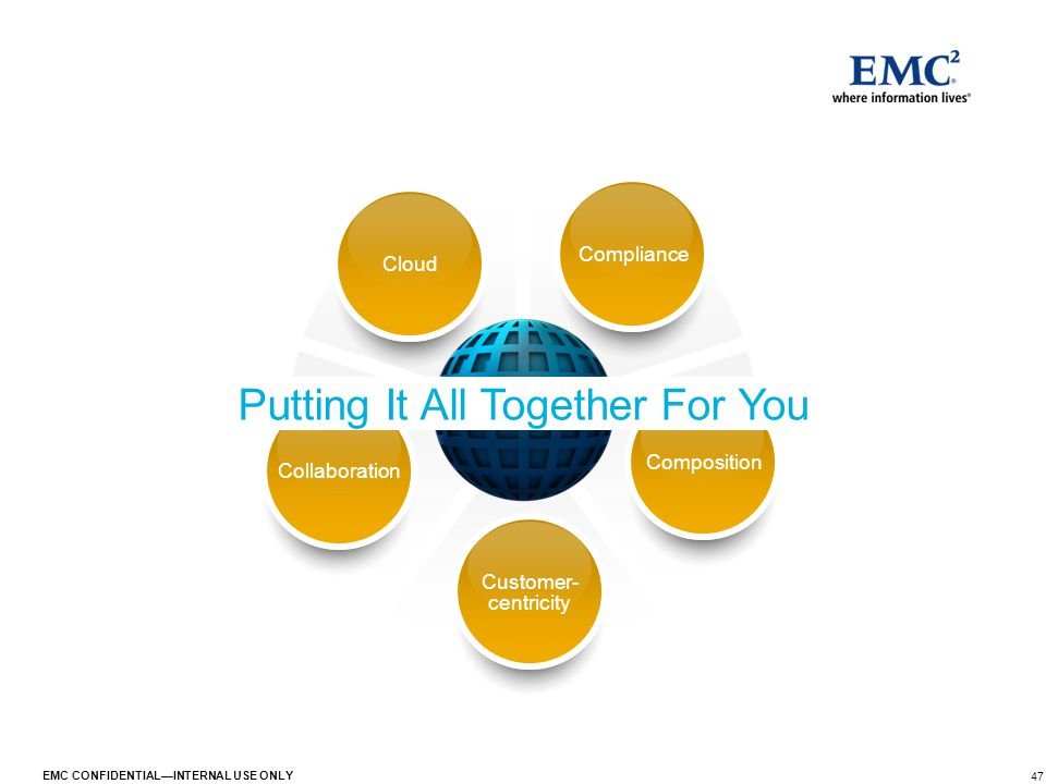 47 EMC CONFIDENTIAL—INTERNAL USE ONLY Information Governance Information- centric Applications Information Connectivity Information Access Information
