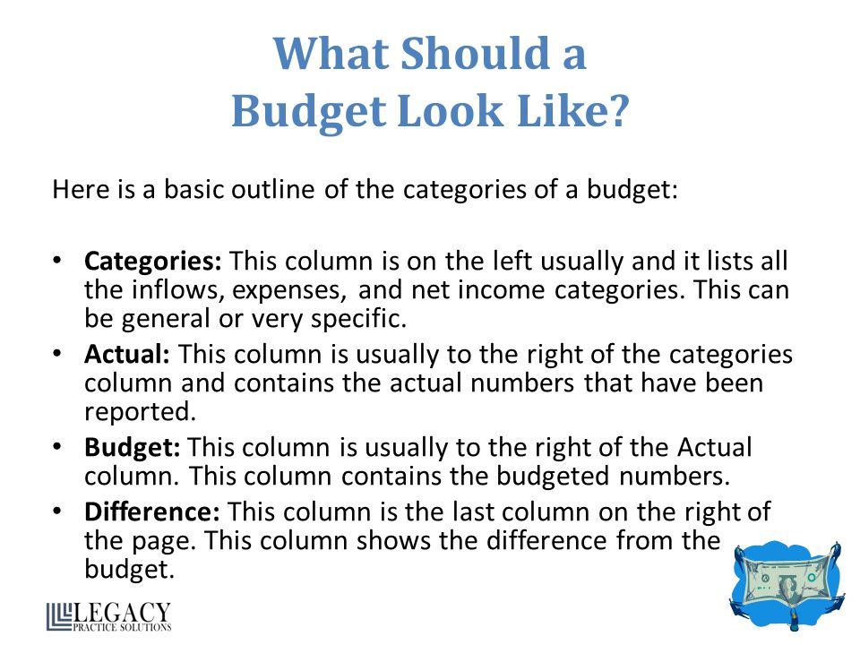 What Should a Budget Look Like.