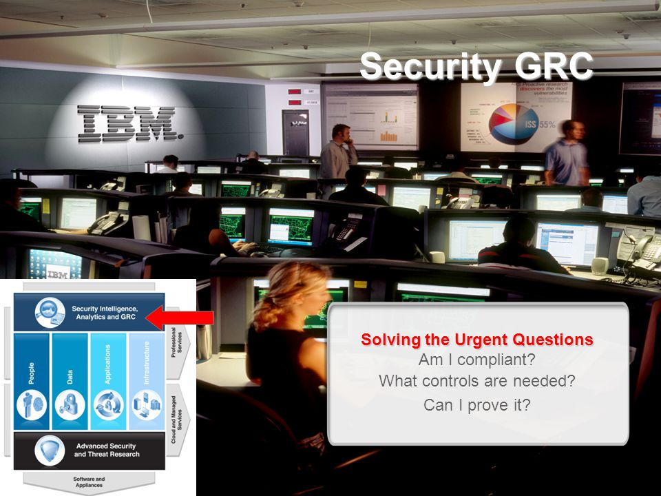 © 2012 IBM Corporation 22 Security GRC Solving the Urgent Questions Am I compliant.