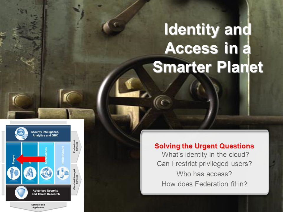 © 2012 IBM Corporation 23 Solving the Urgent Questions What s identity in the cloud.