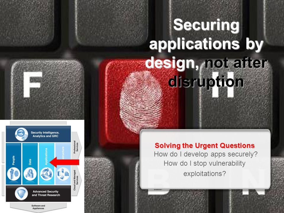 © 2012 IBM Corporation 25 Securing applications by design, not after disruption Solving the Urgent Questions How do I develop apps securely.