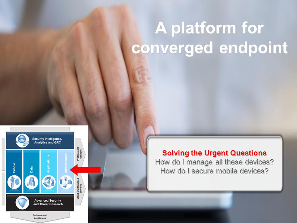 © 2012 IBM Corporation 26 A platform for converged endpoint Solving the Urgent Questions How do I manage all these devices? How do I secure mobile dev
