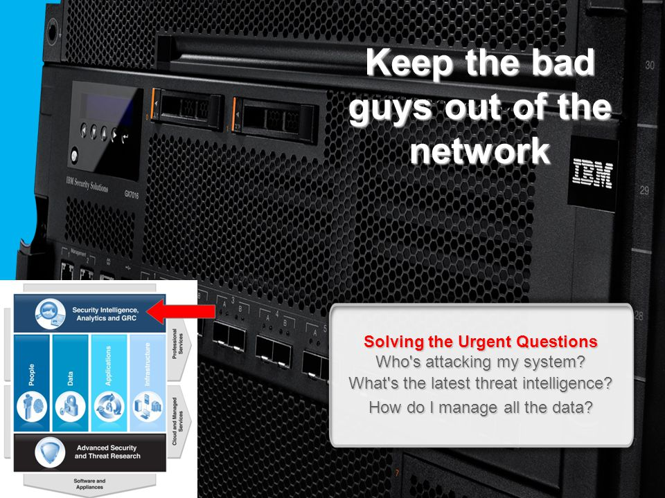© 2012 IBM Corporation 27 Keep the bad guys out of the network Solving the Urgent Questions Who's attacking my system? What's the latest threat intell