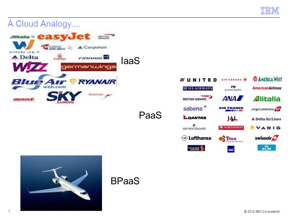 7 A Cloud Analogy.... IaaS PaaS BPaaS