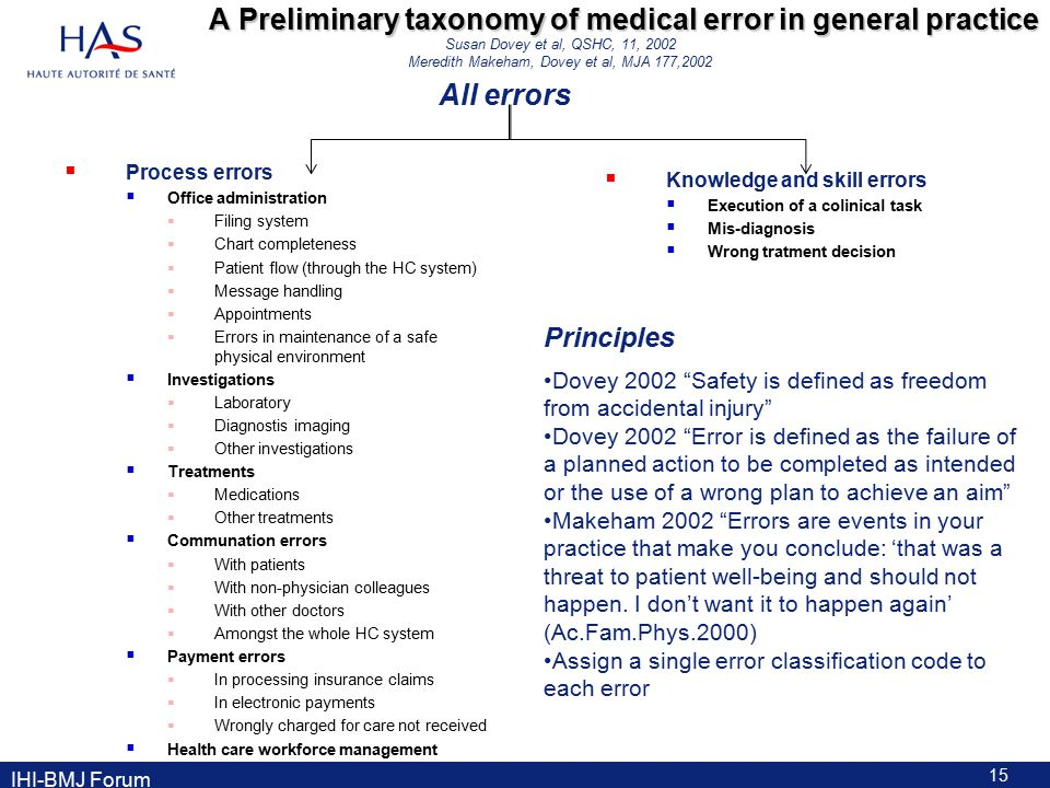 A Preliminary taxonomy of medical error in general practice  Process errors  Office administration  Filing system  Chart completeness  Patient flow (through the HC system)  Message handling  Appointments  Errors in maintenance of a safe physical environment  Investigations  Laboratory  Diagnostis imaging  Other investigations  Treatments  Medications  Other treatments  Communation errors  With patients  With non-physician colleagues  With other doctors  Amongst the whole HC system  Payment errors  In processing insurance claims  In electronic payments  Wrongly charged for care not received  Health care workforce management IHI-BMJ Forum  Knowledge and skill errors  Execution of a colinical task  Mis-diagnosis  Wrong tratment decision All errors Principles Dovey 2002 Safety is defined as freedom from accidental injury Dovey 2002 Error is defined as the failure of a planned action to be completed as intended or the use of a wrong plan to achieve an aim Makeham 2002 Errors are events in your practice that make you conclude: 'that was a threat to patient well-being and should not happen.