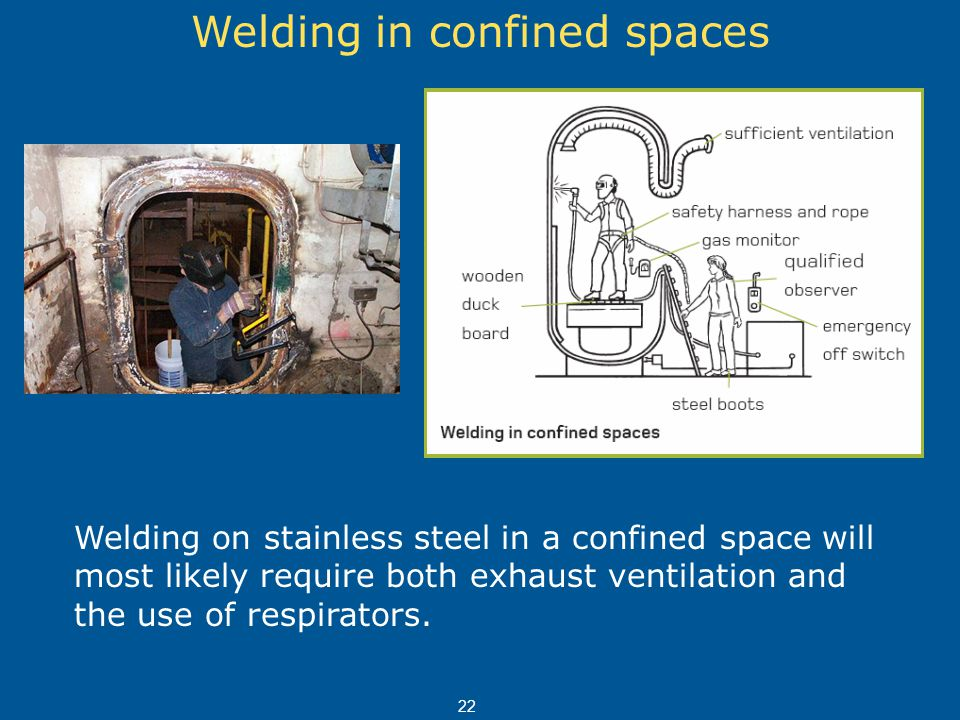 Welding in confined spaces Welding on stainless steel in a confined space will most likely require both exhaust ventilation and the use of respirators