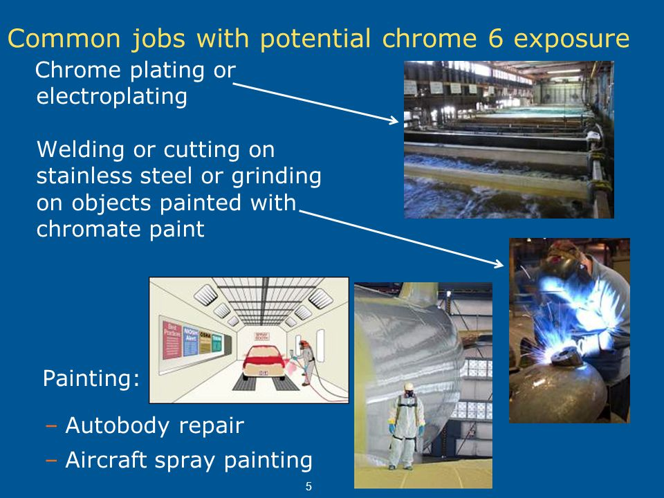 5 Chrome plating or electroplating Welding or cutting on stainless steel or grinding on objects painted with chromate paint Painting: –Autobody repair
