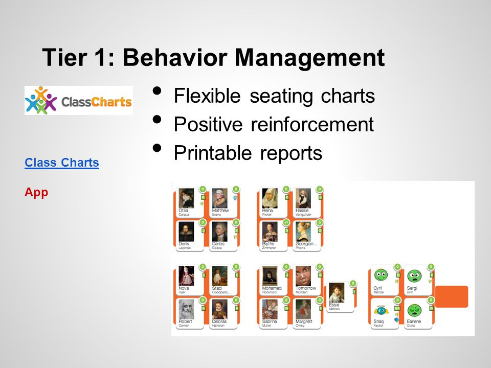 Tier 1: Behavior Management Class Charts App Flexible seating charts Positive reinforcement Printable reports