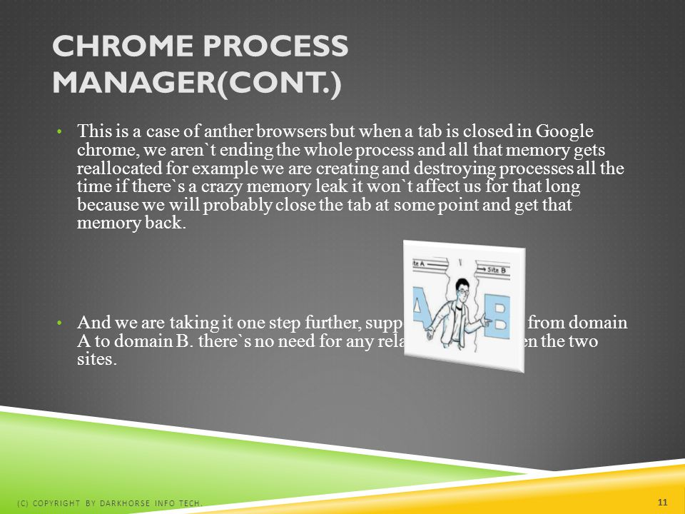 CHROME PROCESS MANAGER(CONT.) This is a case of anther browsers but when a tab is closed in Google chrome, we aren`t ending the whole process and all