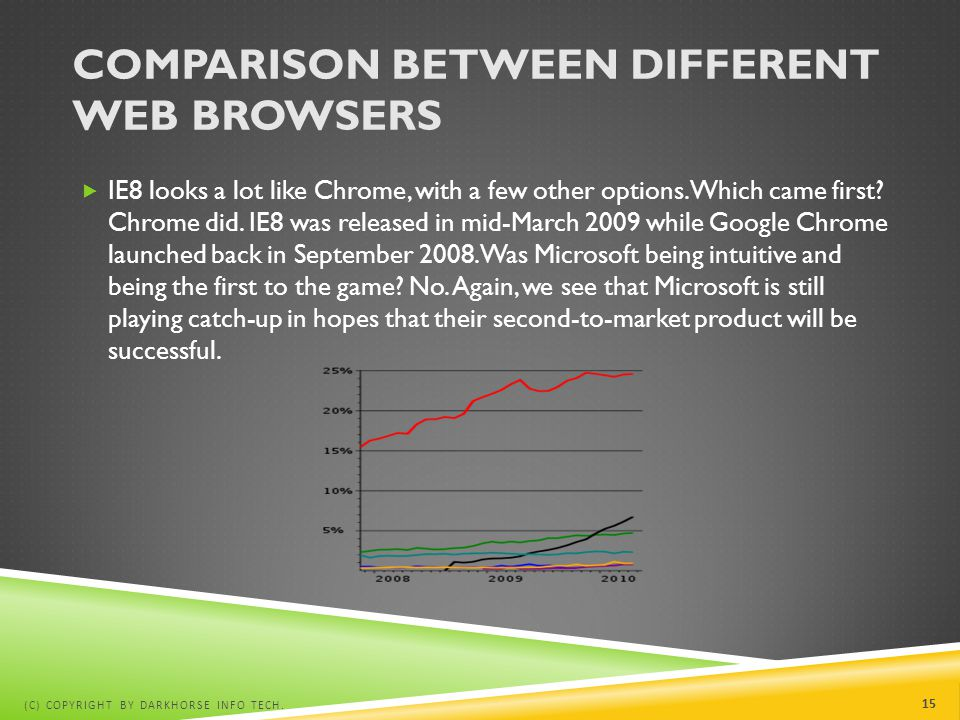 COMPARISON BETWEEN DIFFERENT WEB BROWSERS  IE8 looks a lot like Chrome, with a few other options. Which came first? Chrome did. IE8 was released in m