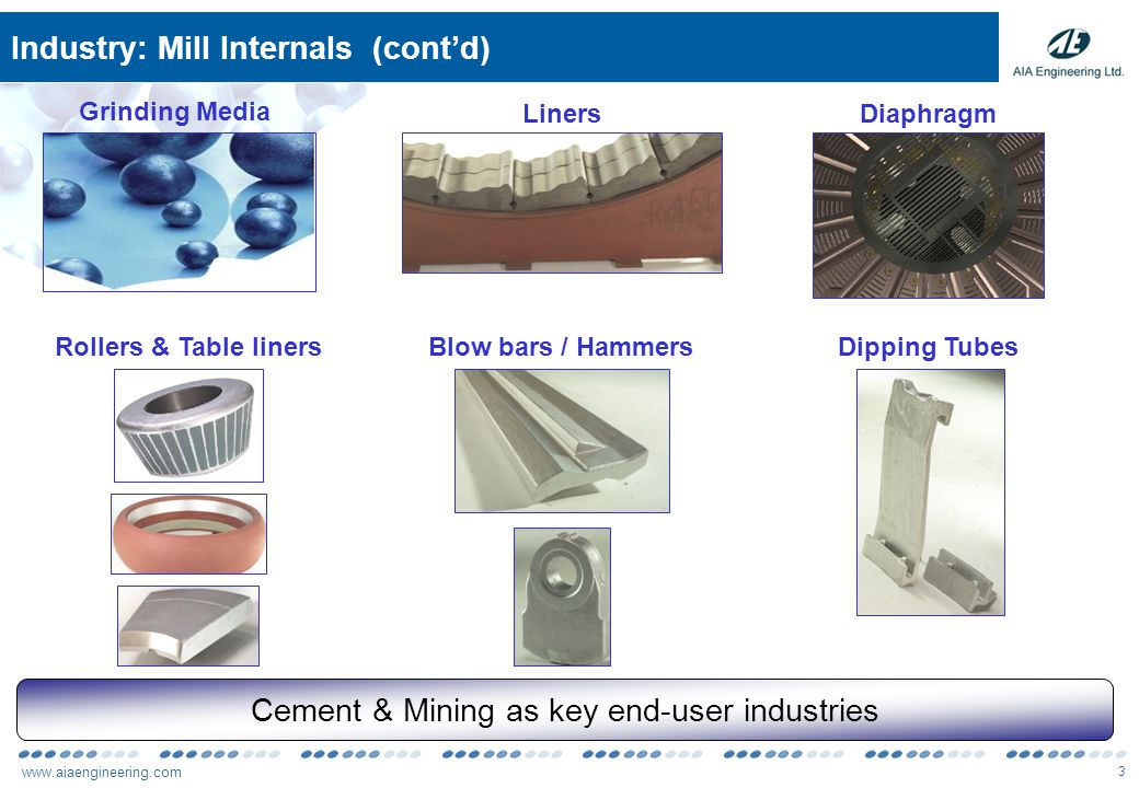 www.aiaengineering.com 3 Industry: Mill Internals (cont'd) Grinding Media LinersDiaphragm Rollers & Table linersBlow bars / HammersDipping Tubes Cement & Mining as key end-user industries