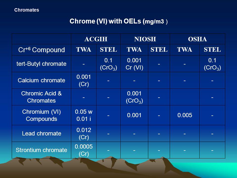 Chromates Chrome (VI) with OELs ( mg/m3 ) ACGIHNIOSHOSHA Cr +6 Compound TWASTELTWASTELTWASTEL tert-Butyl chromate- 0.1 (CrO 3 ) 0.001 Cr (VI) -- 0.1 (