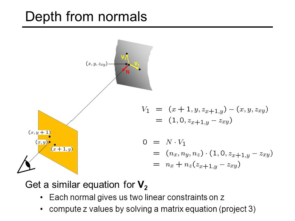 Depth from normals Get a similar equation for V 2 Each normal gives us two linear constraints on z compute z values by solving a matrix equation (proj