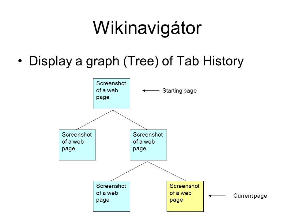 Wikinavigátor Display a graph (Tree) of Tab History Screenshot of a web page Screenshot of a web page Screenshot of a web page Screenshot of a web page Screenshot of a web page Starting page Current page