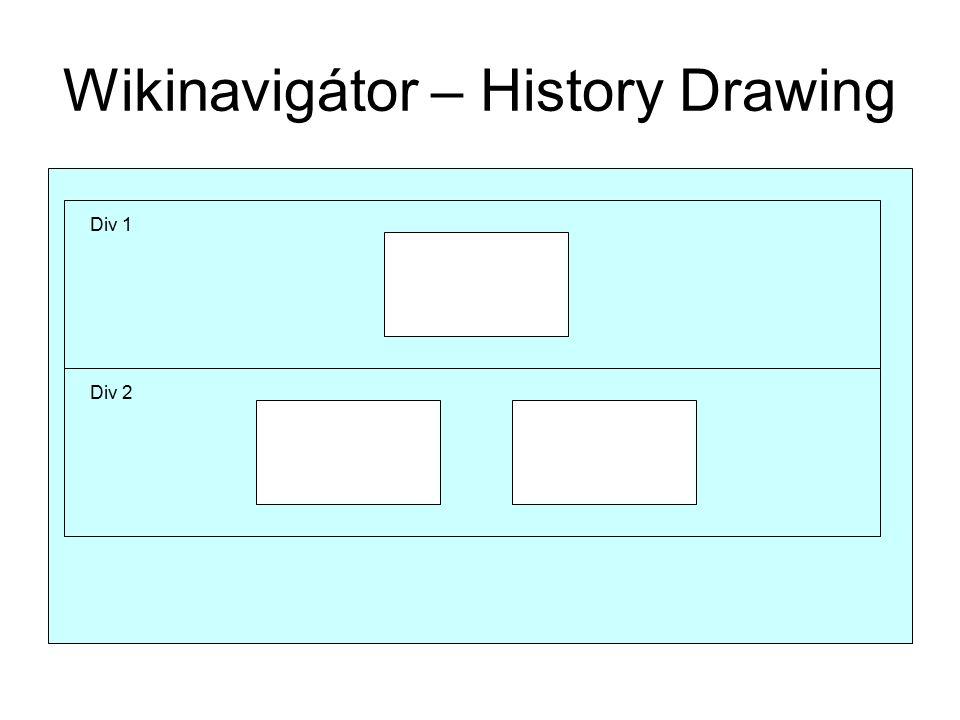 Wikinavigátor – History Drawing Div 1 Div 2