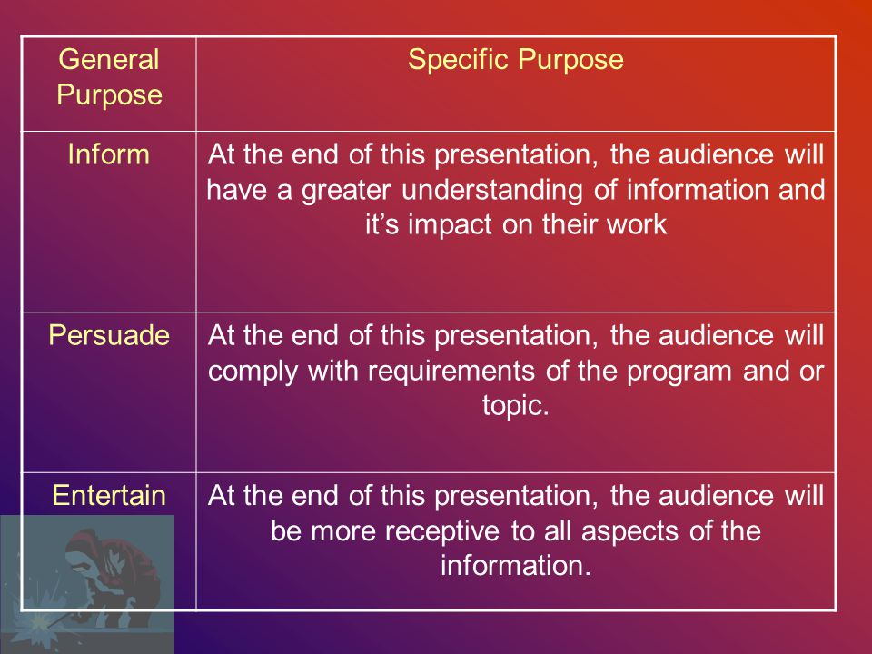 Find Out About Your Audience What will your audience expect to gain from your presentation.