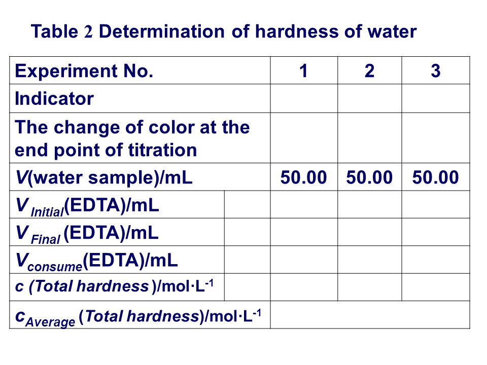 Table 2 Determination of hardness of water Experiment No.