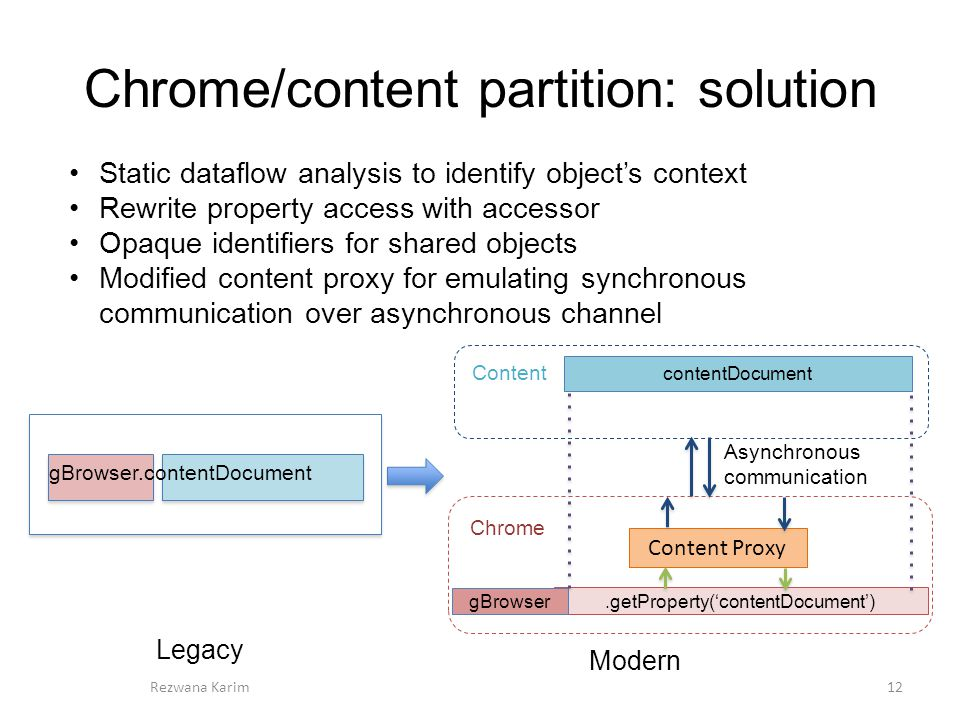 Chrome/content partition: solution 12 Legacy Modern Rezwana Karim Static dataflow analysis to identify object's context Rewrite property access with accessor Opaque identifiers for shared objects Modified content proxy for emulating synchronous communication over asynchronous channel.getProperty('contentDocument') gBrowser contentDocument Content Proxy Chrome Content Asynchronous communication gBrowser.contentDocument