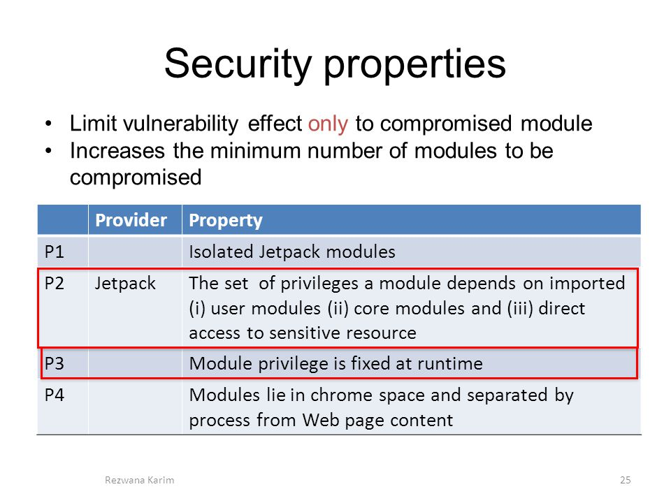 Security properties ProviderProperty P1Isolated Jetpack modules P2JetpackThe set of privileges a module depends on imported (i) user modules (ii) core modules and (iii) direct access to sensitive resource P3Module privilege is fixed at runtime P4Modules lie in chrome space and separated by process from Web page content 25 Limit vulnerability effect only to compromised module Increases the minimum number of modules to be compromised Rezwana Karim