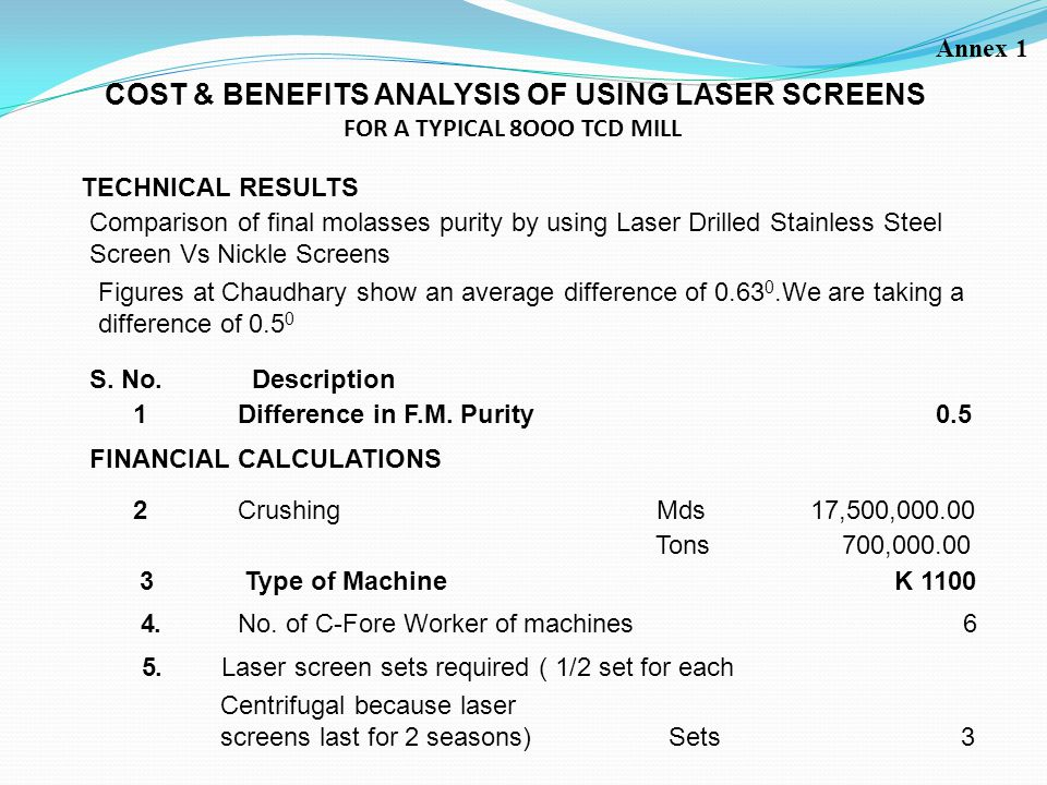 Annex 1 COST & BENEFITS ANALYSIS OF USING LASER SCREENS FOR A TYPICAL 8OOO TCD MILL Comparison of final molasses purity by using Laser Drilled Stainless Steel Screen Vs Nickle Screens TECHNICAL RESULTS Figures at Chaudhary show an average difference of 0.63 0.We are taking a difference of 0.5 0 S.