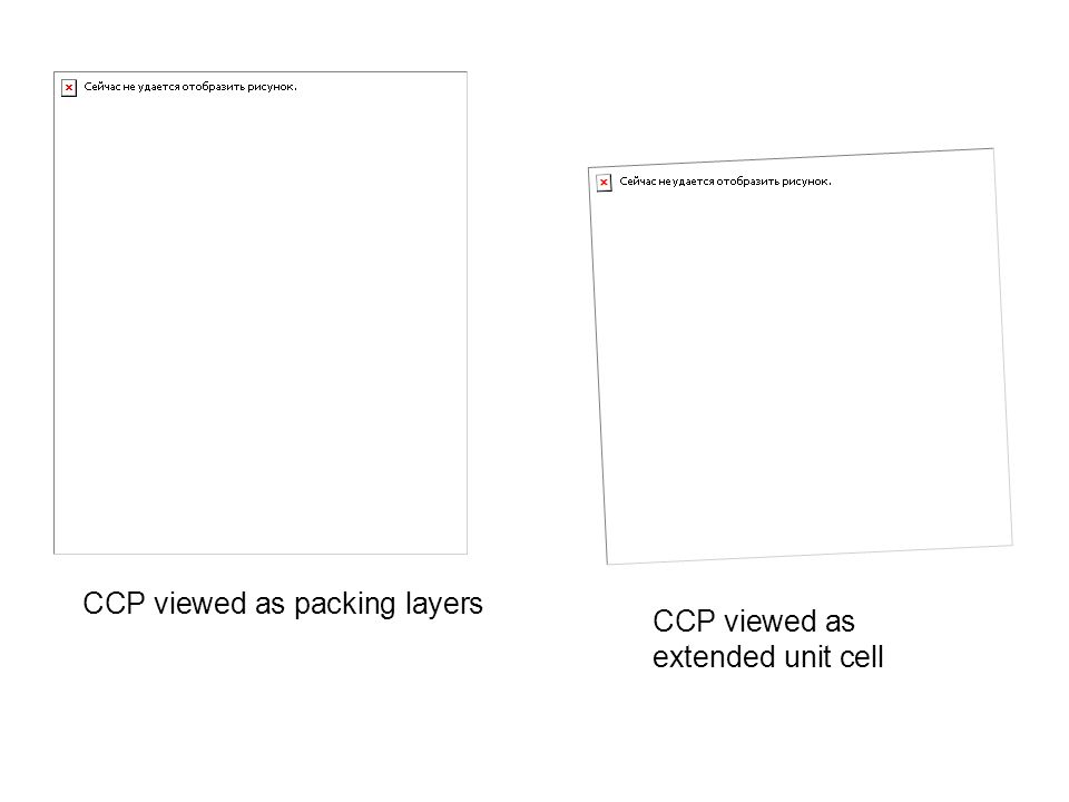 CCP viewed as extended unit cell CCP viewed as packing layers