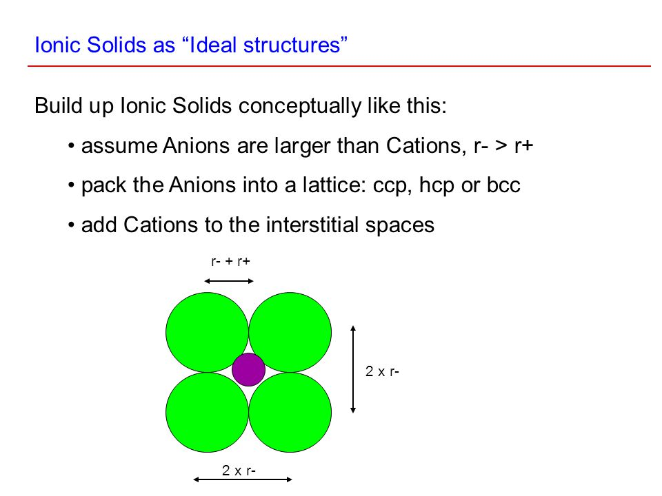 Ionic Solids as Ideal structures Build up Ionic Solids conceptually like this: assume Anions are larger than Cations, r- > r+ pack the Anions into a lattice: ccp, hcp or bcc add Cations to the interstitial spaces 2 x r- r- + r+