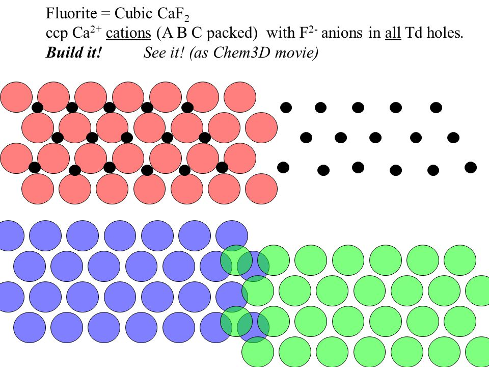 Fluorite = Cubic CaF 2 ccp Ca 2+ cations (A B C packed) with F 2- anions in all Td holes.