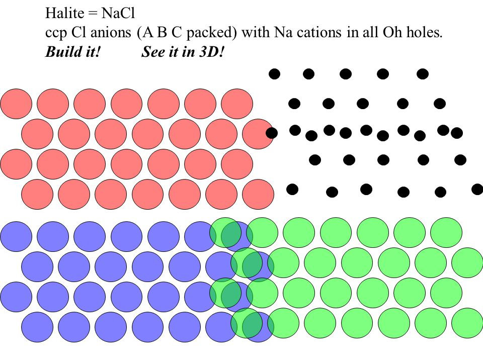 Halite = NaCl ccp Cl anions (A B C packed) with Na cations in all Oh holes. Build it!See it in 3D!