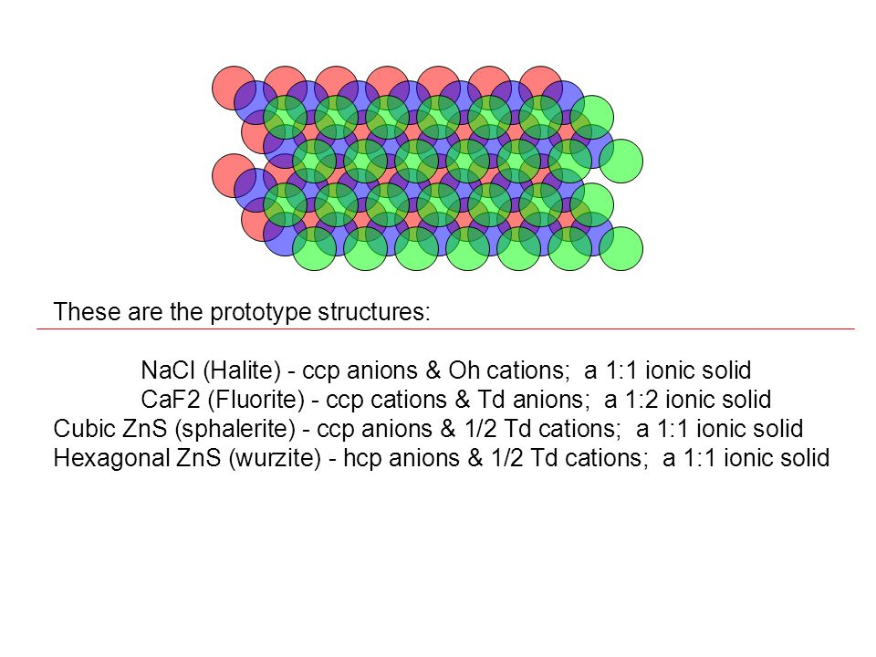 These are the prototype structures: NaCl (Halite) - ccp anions & Oh cations; a 1:1 ionic solid CaF2 (Fluorite) - ccp cations & Td anions; a 1:2 ionic solid Cubic ZnS (sphalerite) - ccp anions & 1/2 Td cations; a 1:1 ionic solid Hexagonal ZnS (wurzite) - hcp anions & 1/2 Td cations; a 1:1 ionic solid