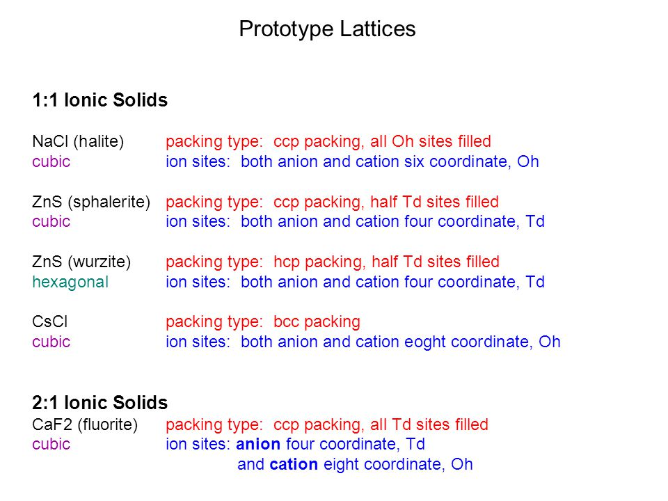 Prototype Lattices 1:1 Ionic Solids NaCl (halite)packing type: ccp packing, all Oh sites filled cubicion sites: both anion and cation six coordinate, Oh ZnS (sphalerite)packing type: ccp packing, half Td sites filled cubicion sites: both anion and cation four coordinate, Td ZnS (wurzite)packing type: hcp packing, half Td sites filled hexagonalion sites: both anion and cation four coordinate, Td CsCl packing type: bcc packing cubic ion sites: both anion and cation eoght coordinate, Oh 2:1 Ionic Solids CaF2 (fluorite)packing type: ccp packing, all Td sites filled cubicion sites: anion four coordinate, Td and cation eight coordinate, Oh